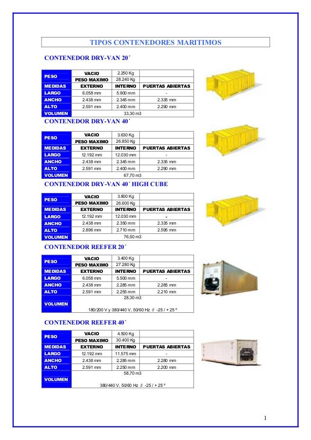 tipos-contenedores-maritimos-1-638