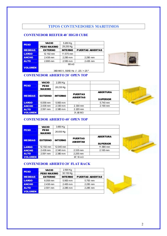 tipos-contenedores-maritimos-2-638