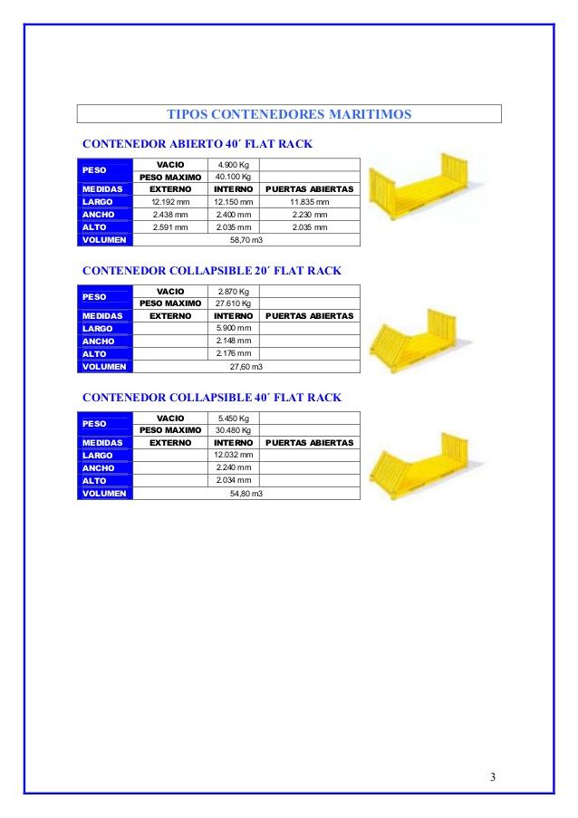 tipos-contenedores-maritimos-3-638